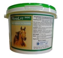 Rehalyt Basic pro koně